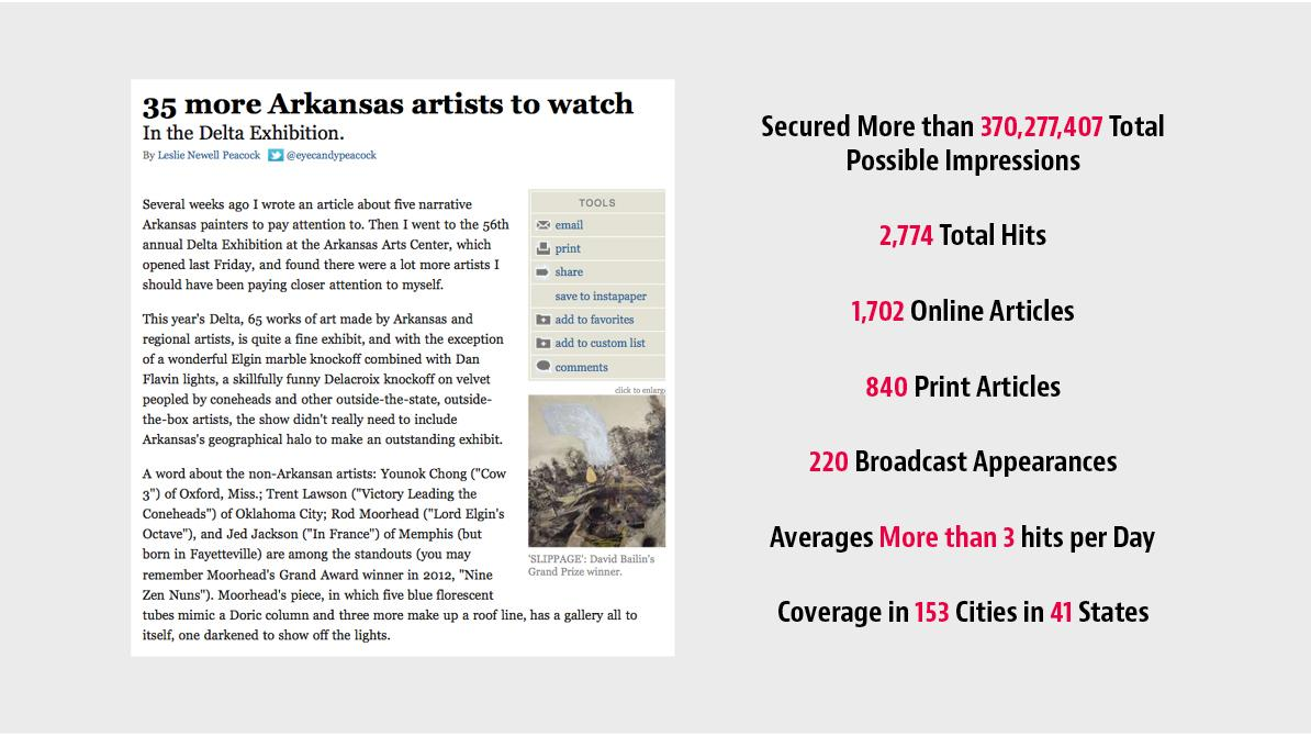 Arkansas Arts Center PR Results