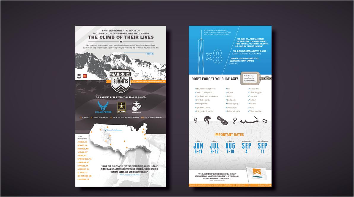 No Barriers Warriors2Summits Infographics and Prints